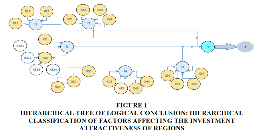 entrepreneurship-education-Logical-Conclusion