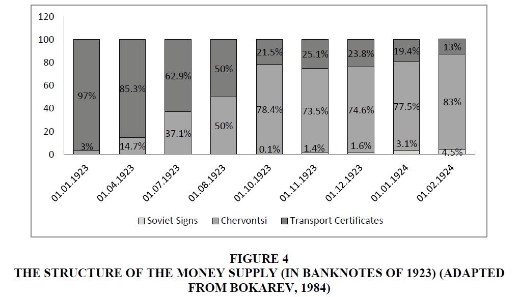 entrepreneurship-education-Money-Supply