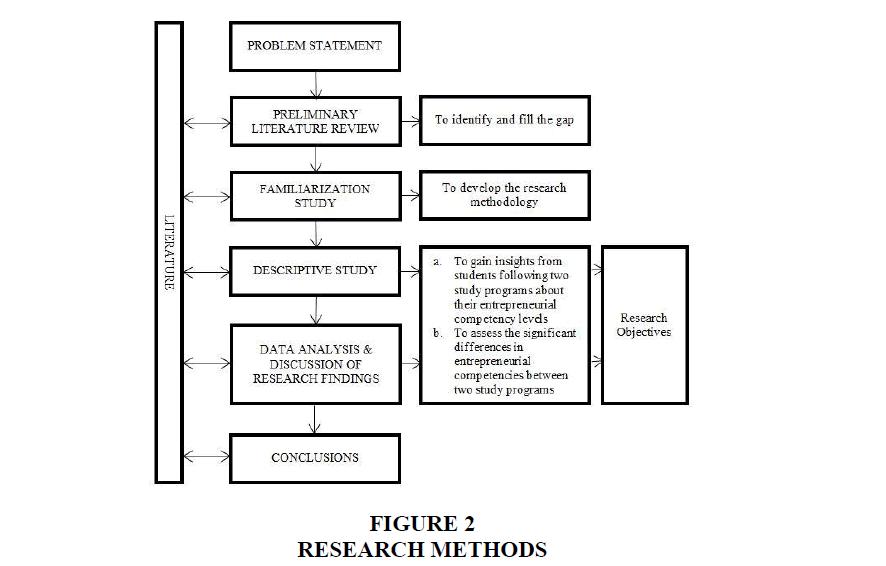 entrepreneurship-education-RESEARCH