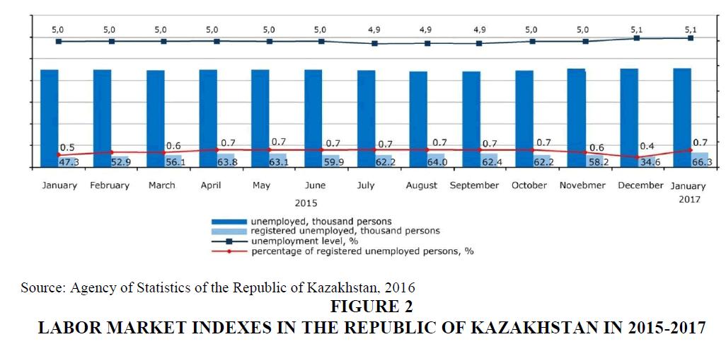 entrepreneurship-education-Republic-Kazakhstan