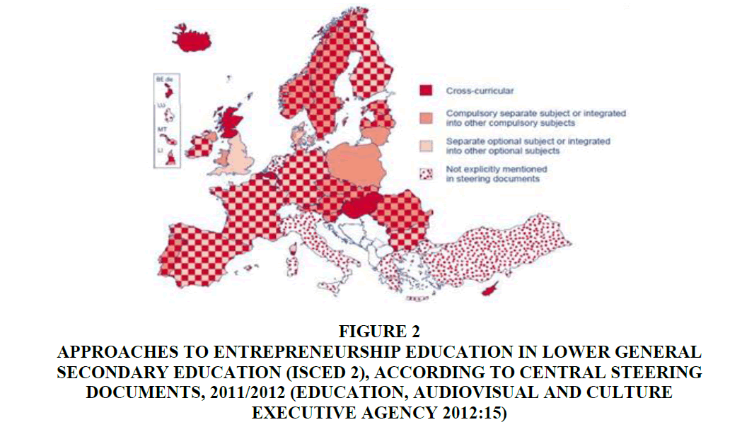 entrepreneurship-education-Secondary-Education