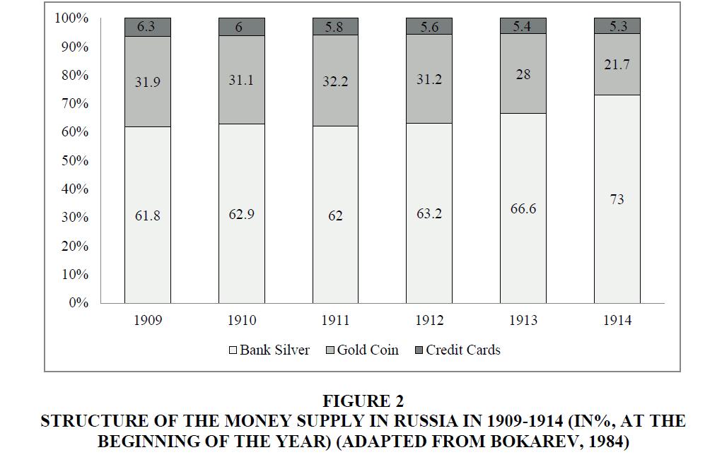 entrepreneurship-education-Supply-Russia