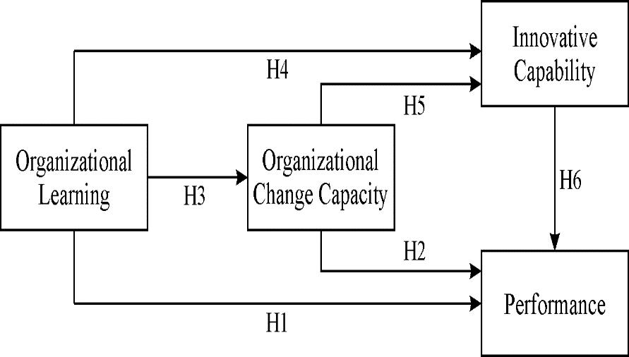 entrepreneurship-education-Theoretical-Framework