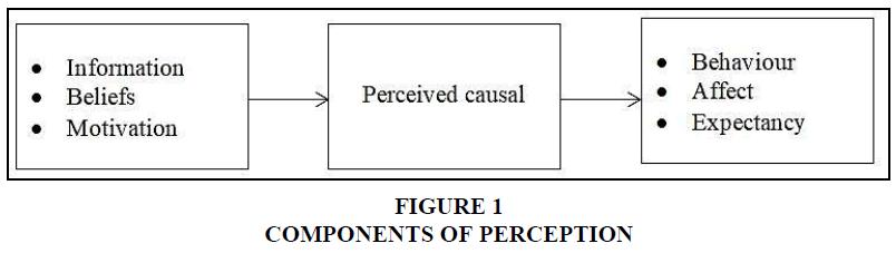 entrepreneurship-education-components-perception