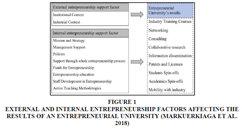 entrepreneurship-education-entrepreneurial-university