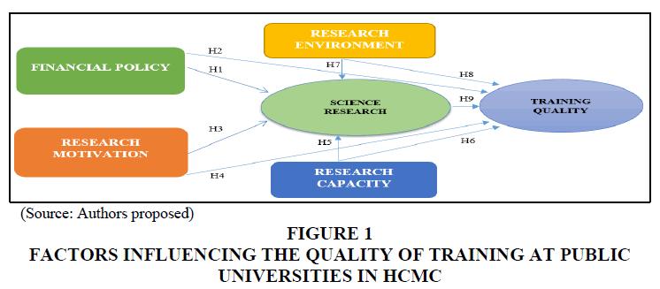 entrepreneurship-education-factors-influencing