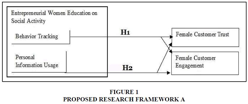entrepreneurship-education-framework-a