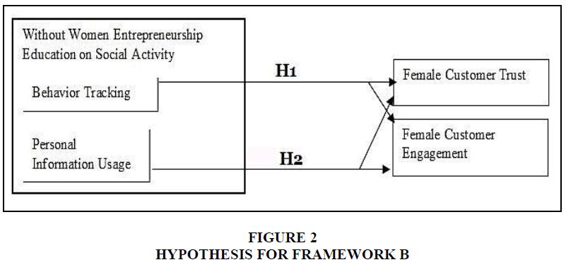 entrepreneurship-education-framework-b