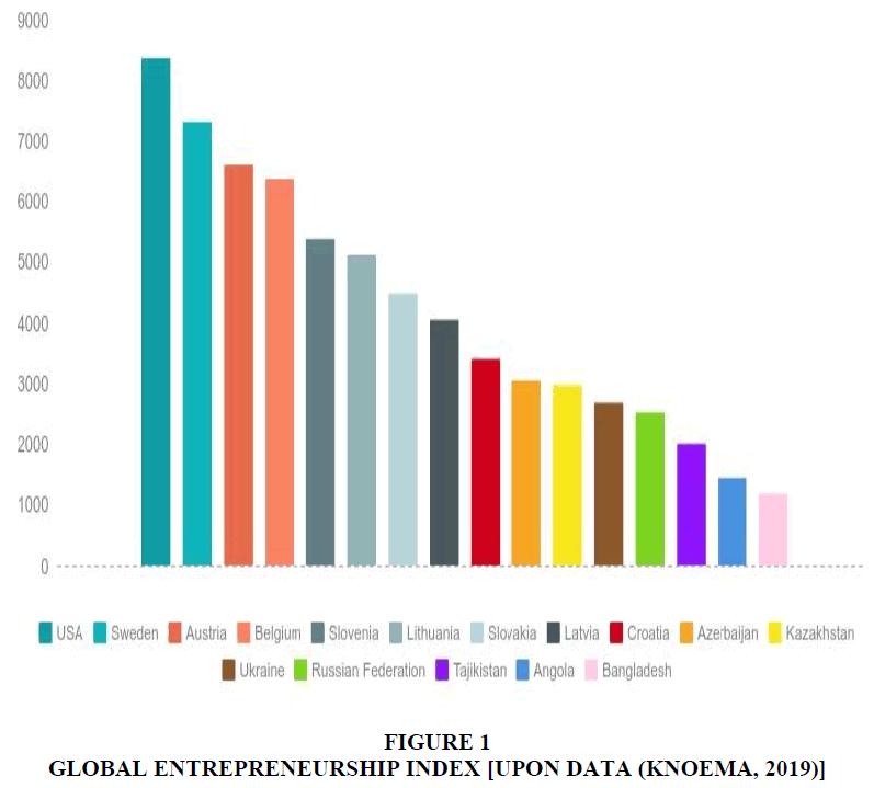 entrepreneurship-education-global-entrepreneurship