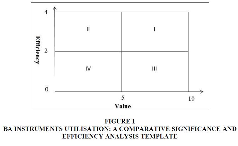 entrepreneurship-education-instruments-utilisation