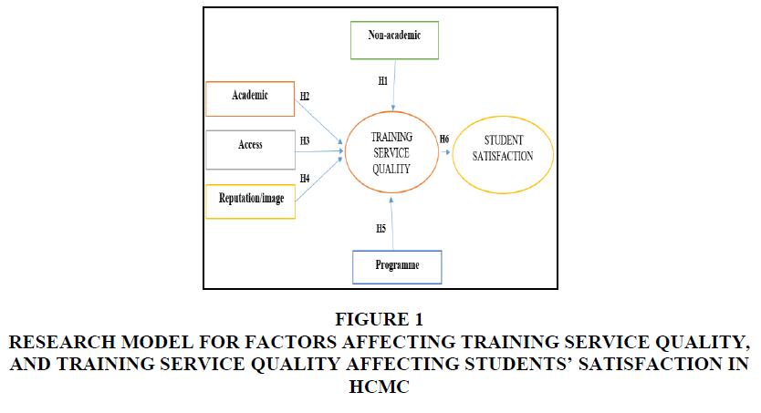 entrepreneurship-education-research-model