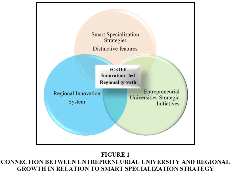 entrepreneurship-education-specialization-strategy