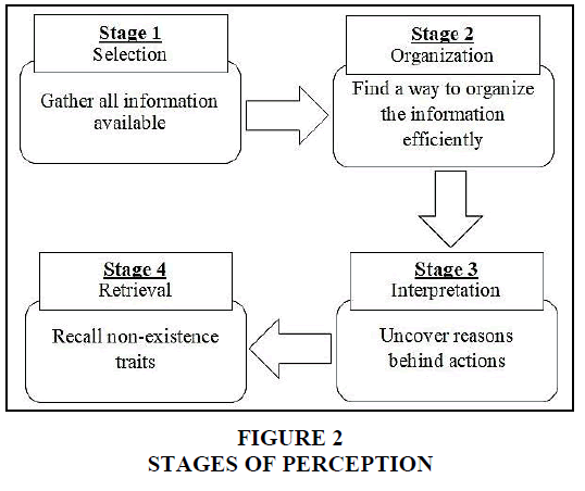 entrepreneurship-education-stages-perception