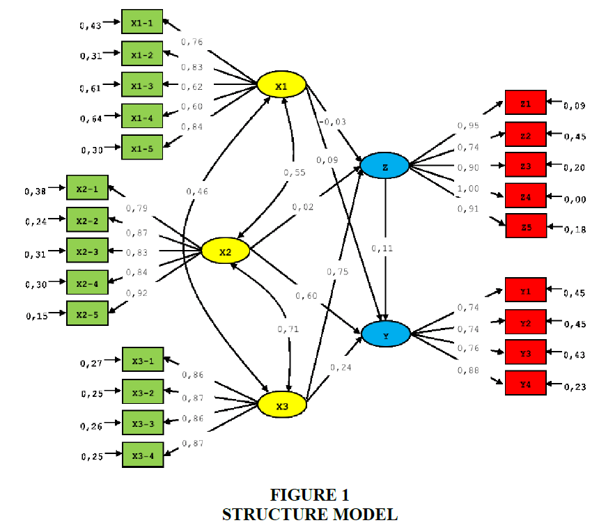 entrepreneurship-education-structure-model