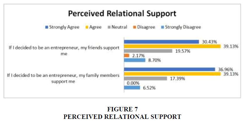 entrepreneurship-relational-support