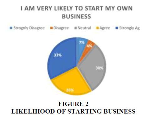 entrepreneurship-starting-business