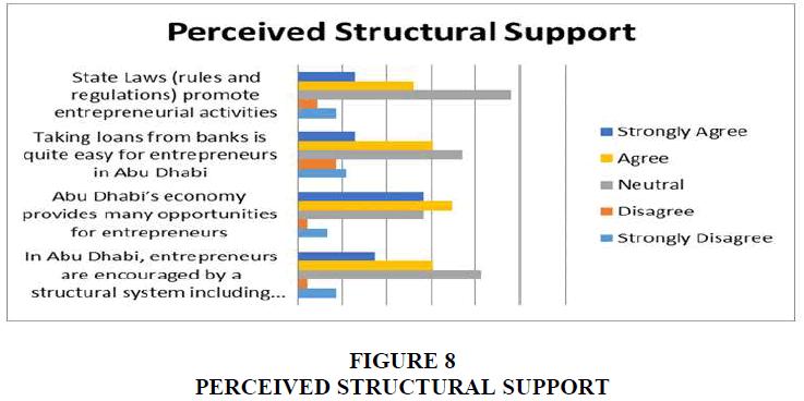 entrepreneurship-structural-support