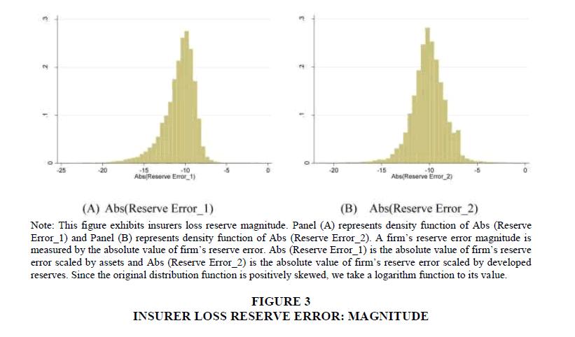 financial-studies-ERROR