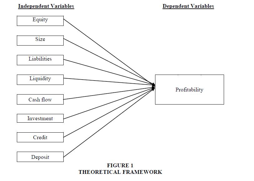 financial-studies-FRAMEWORK
