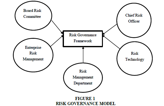 financial-studies-GOVERNANCE