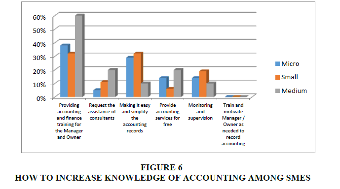 financial-studies-KNOWLEDGE