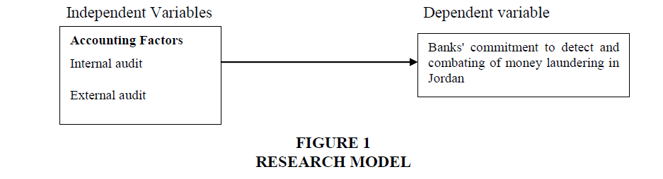 financial-studies-RESEARCH