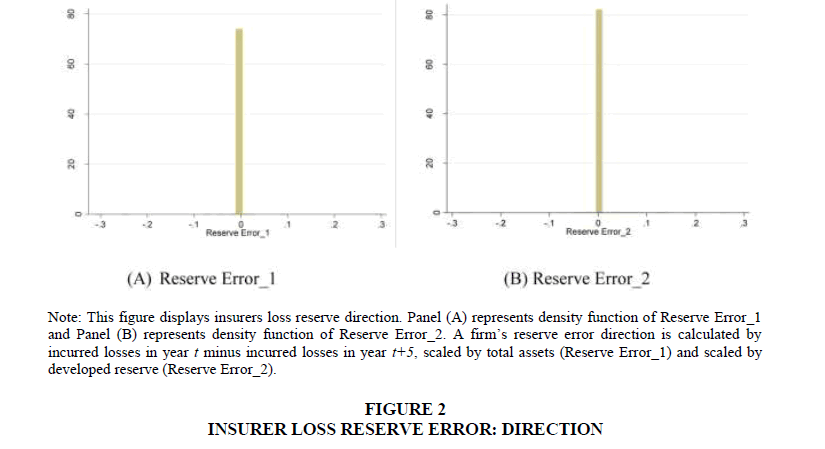 financial-studies-RESERVE