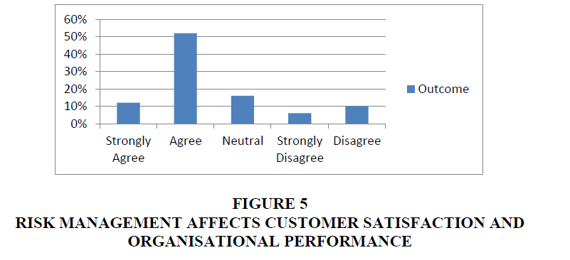 financial-studies-SATISFACTION