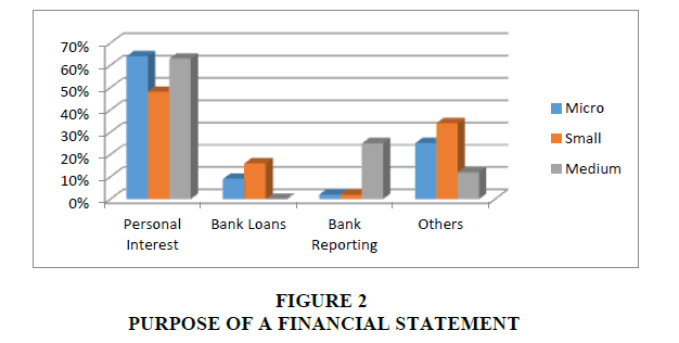 financial-studies-STATEMENT