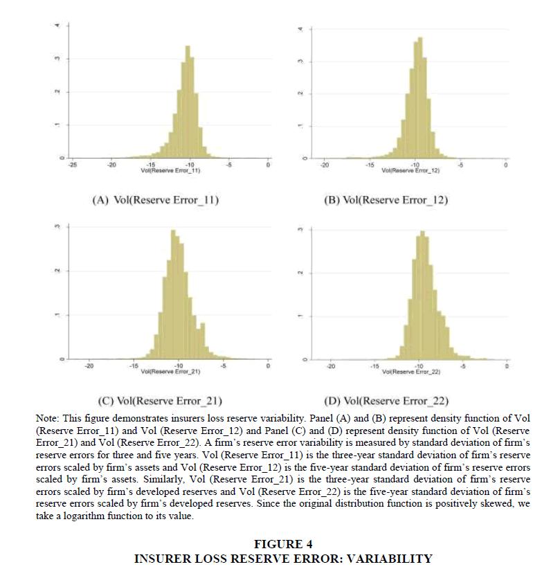 financial-studies-VARIABILITY
