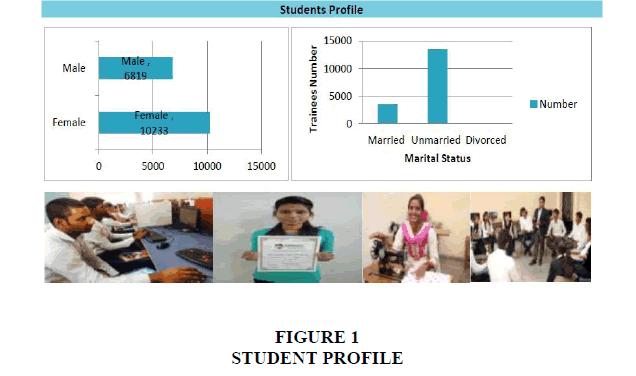 international-academy-case-studies-STUDENT