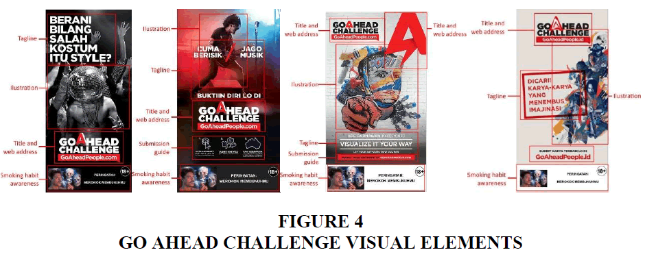 international-academy-case-studies-Visual-Elements