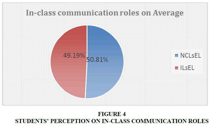 international-academy-for-case-studies-communication-roles