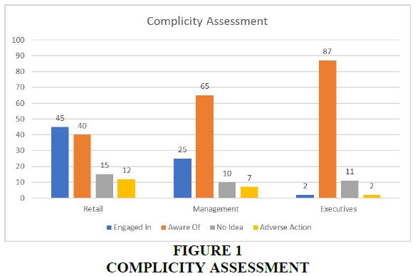 international-academy-for-case-studies-complicity-assessment
