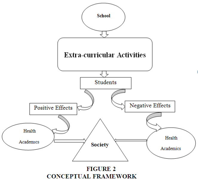 international-academy-for-case-studies-conceptual-framework