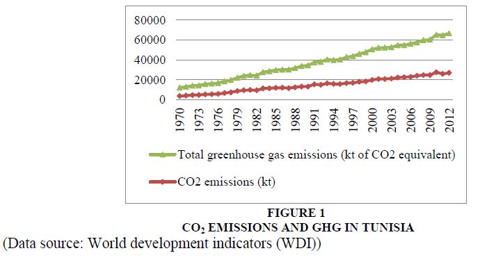 international-academy-for-case-studies-development-indicators