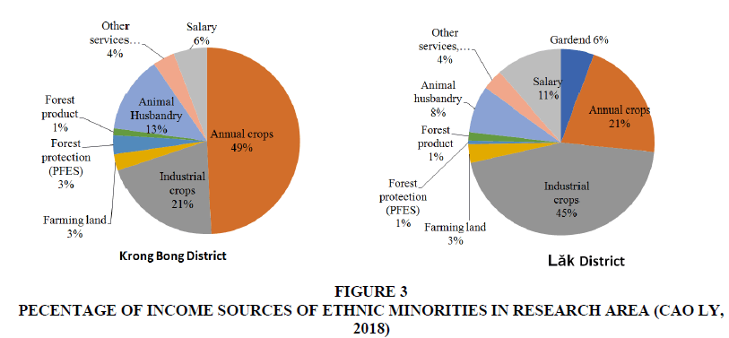 international-academy-for-case-studies-ethnic-minorities