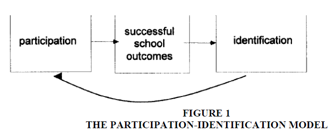 international-academy-for-case-studies-identification-model