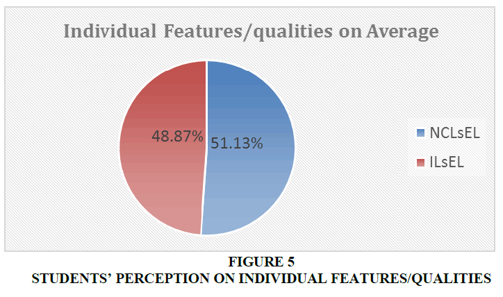 international-academy-for-case-studies-individual-features