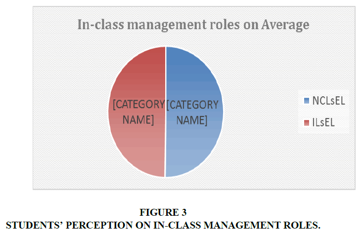 international-academy-for-case-studies-management-roles