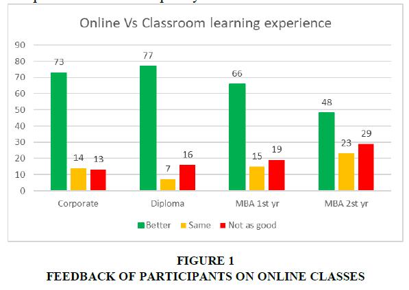 international-academy-for-case-studies-online-classes