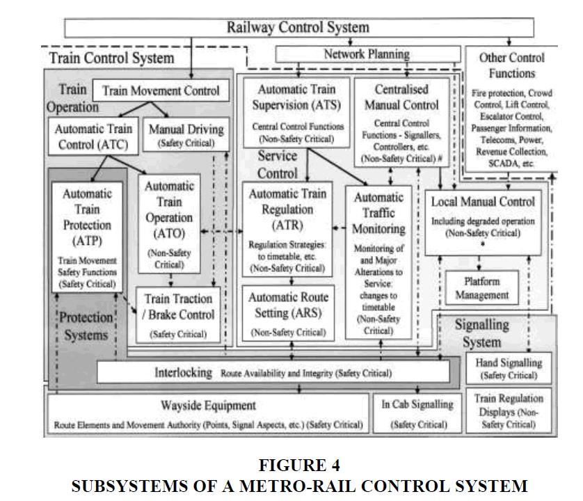 academy-entrepreneurship-Control-System