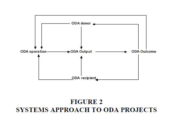 academy-entrepreneurship-Oda-Concept