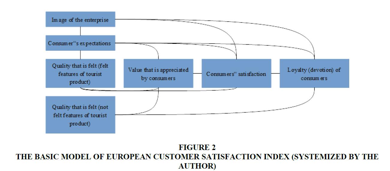 international-entrepreneurship-Satisfaction-Index