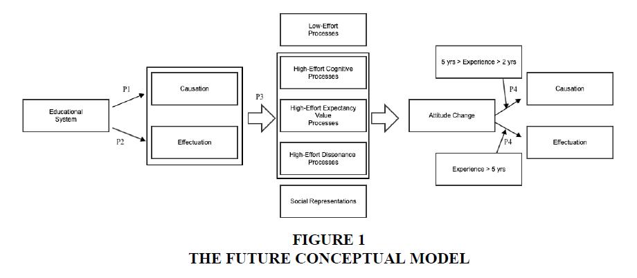 international-entrepreneurship-conceptual-model