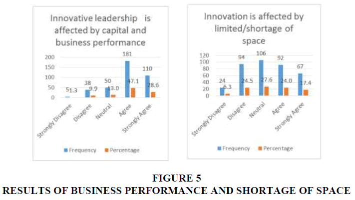 international-journal-of-entrepreneurship-business-performance