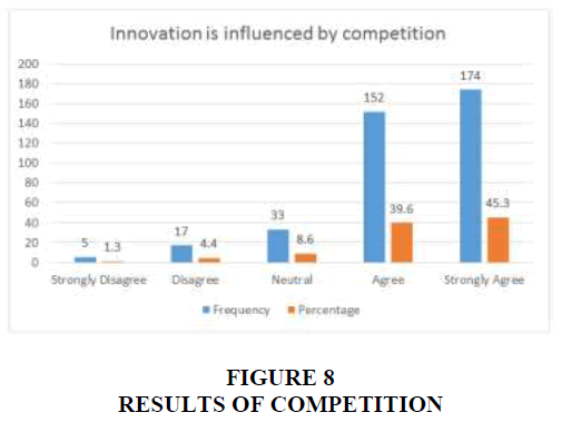 international-journal-of-entrepreneurship-competition