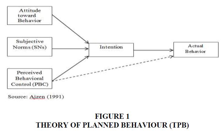international-journal-of-entrepreneurship-planned-behaviour