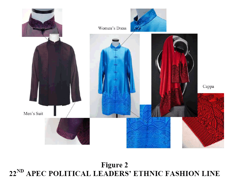 Understanding Chinese Consumers Purchase Intention Of Cultural Fashion Clothing Products Pragmatism Over Cultural Pride