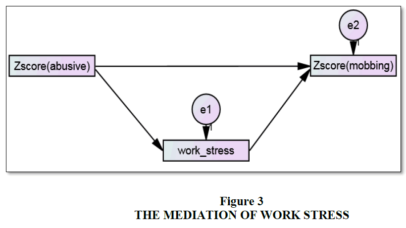 legal-ethical-and-regulatory-issues-work-stress